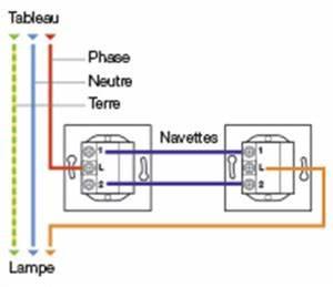 Cabler Un Va Et Vient : comment changer un interrupteur ~ Voncanada.com Idées de Décoration
