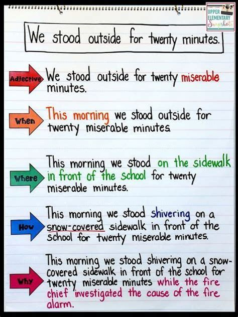 writing lesson expanding sentences writing instruction