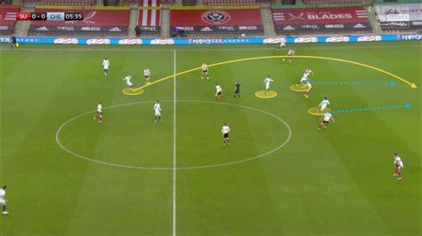 Thomas Tuchel Tactics Chelsea - Tactical Analysis Thomas ...