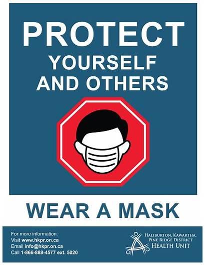Covid Poster Mask Wear Health Farm