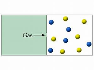Chapter 9: Gases---Their Properties and Behavior