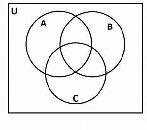 How To Interpret Venn Diagrams