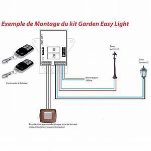 Eclairage Exterieur Avec Telecommande : eclairage exterieur avec detecteur et telecommande ~ Edinachiropracticcenter.com Idées de Décoration