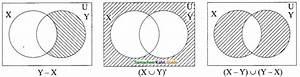 Samacheer Kalvi 9th Maths Guide Chapter 1 Set Language Ex