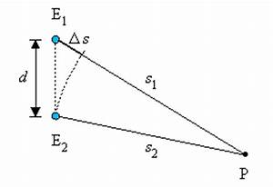 Gangunterschied Berechnen : diese minima und maxima entstehen durchdestruktive bzw ~ Themetempest.com Abrechnung