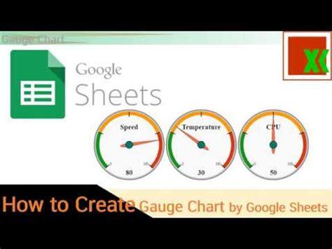 gauge chart speedometer  google sheets