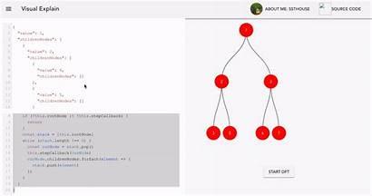 Explain Visual Github Mechanism