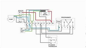 Central Heating Electrical Wiring - Part 2 - S Plan