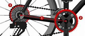 Fahrrad Gänge Berechnen : kettenl nge online berechnen richtige l nge der fahrradkette ermitteln ~ Themetempest.com Abrechnung