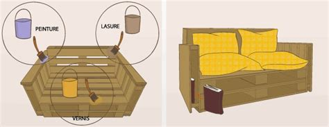 faire un fauteuil en fabriquer un canap 233 en palette canap 233