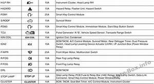 Toyota Ta Fuse Diagram 27496 Centrodeperegrinacion Es