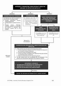 Le  U0026 Tran  Diagram  Cases Of Termination Of Labor Contract