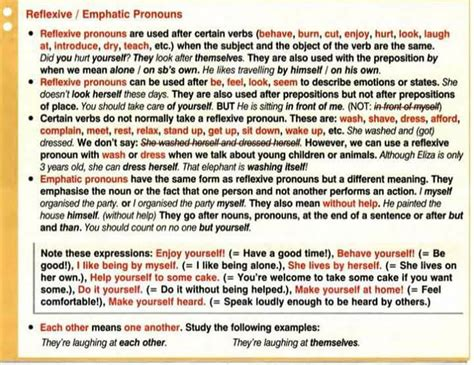 reflexive emphatic pronouns materials for learning