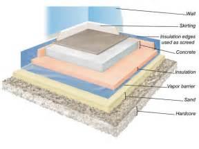 Carpet Layers Melbourne by Concrete Furniture Diy Simple Home Decoration