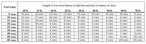 Wiring Diagrams Wurton Offroad Led Lighting