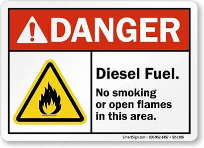 Fuel Sign Danger Storage Smoking Diesel Signs