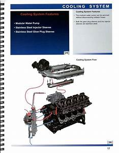 Diagram  6 0 Powerstroke Injector Diagram