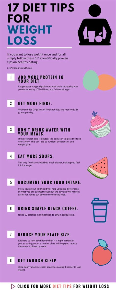Tips To Lose Weight, To Lose Weight And Weightloss On