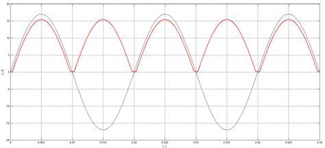 Устройство и принцип работы полупроводникового диода. Обозначение диода
