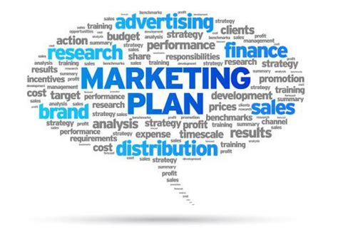 Marketing Plan by Marketing Plan 10 Components You Should Include In Your