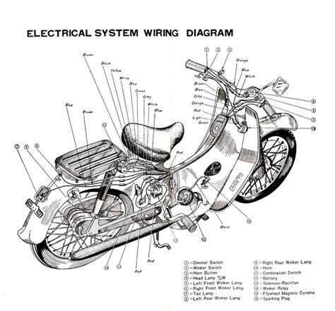 Club Car D Wiring Diagram by Club Electric Wiring Diagram Motorcycles