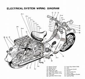 Bycke Diagram Honda : super club electric wiring diagram motorcycles ~ A.2002-acura-tl-radio.info Haus und Dekorationen