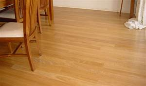 waterbased floor finishes from synteko the flooring With parquet synteko