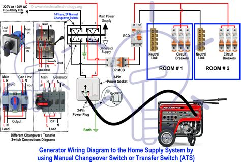 How Wire Auto Manual Changeover Transfer Switch