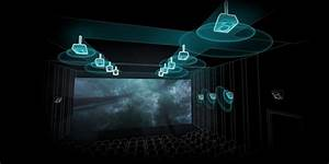 What Is Dolby Atmos For Home Theater