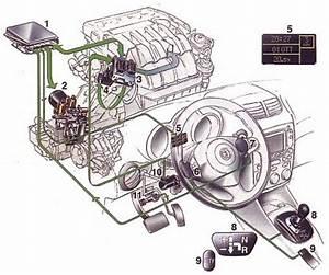 Alfa Romeo Selespeed System   Carsfromitaly