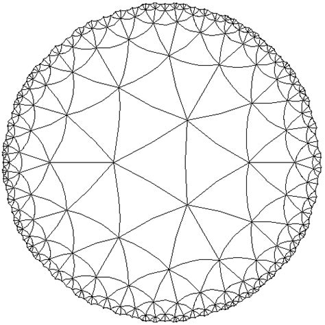 pentagon tiling hyperbolic plane why is theory important