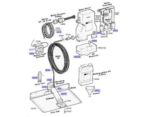 Boat Trim Tabs Explained by Trim Tab Adjustment On Outboard Motors Impremedia Net