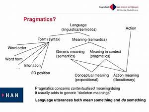Pragmatics  Cognition  And Conceptual Modeling  Why