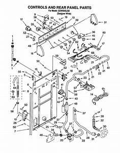 Controls And Rear Panel Diagram  U0026 Parts List For Model