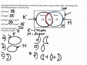 Wiring Diagram Database  According To The Venn Diagram Below What Is
