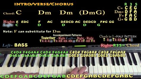 hes   friend biz markie easy piano lesson