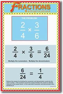 New Classroom Fractions Multiplication Math Poster