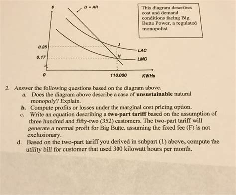 Solved Answer The Following Questions Based On The Diagra Cheggcom
