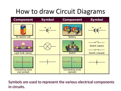 Component Wire Diagram by Electricity