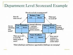 balanced scorecard presentation With department scorecard template