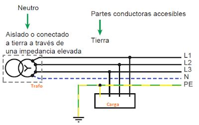 ingenieria electrica esquemas de conexi 243 n a tierra r 233 gimen de neutro
