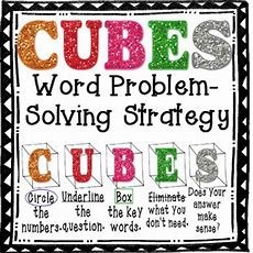 Math Word Problemsolving Strategy Posters {freebie} By Fun In 5th Grade