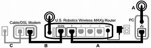 Wireless Maxg Router User Guide