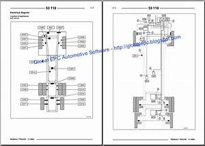 Global Epc Automotive Software  Renault Magnum Workshop Service Manuals And Wiring Diagrams