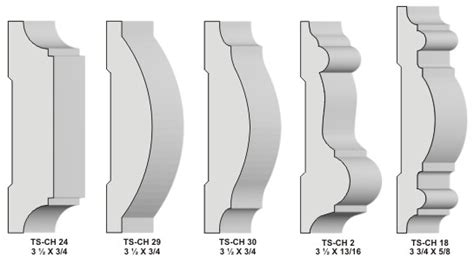 chair rail moulding knives profiles