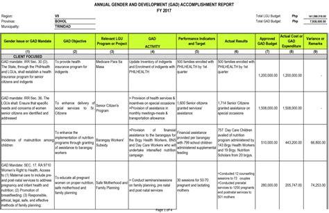 gad accomplishment report municipality