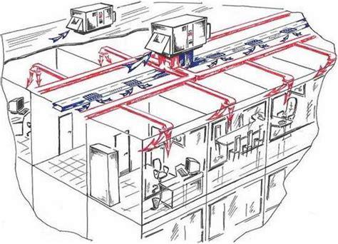 Отопление производственных помещений — системы отопления производственных помещений