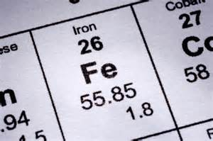 Iron Periodic Table