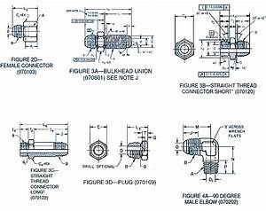 Jic Fitting Size Drawing Chart Sae J514 - Knowledge