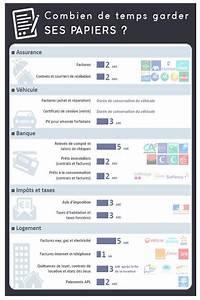 Temps De Garde Des Papiers : combien de temps garder ses papiers un document accessible tous ~ Gottalentnigeria.com Avis de Voitures